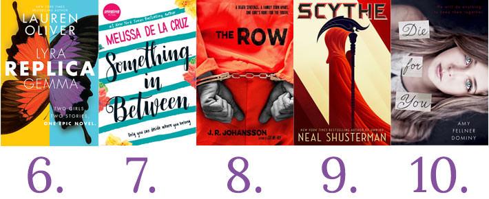 Last 5 Books